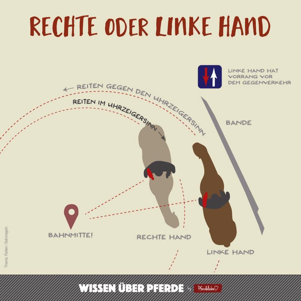 rechte oder linke Hand reiten